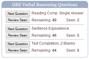 Sample gre essay questions